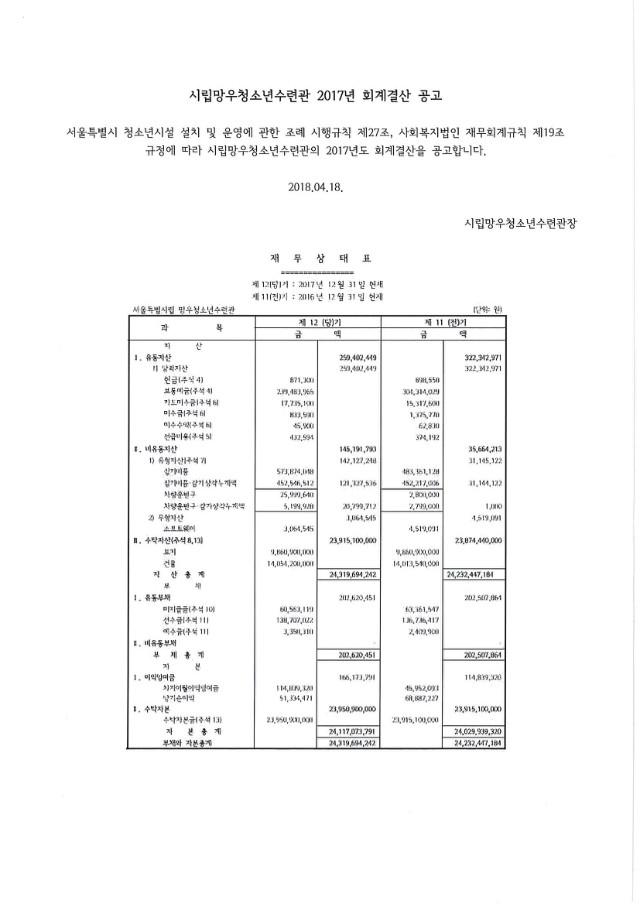시립망우청소년수련관 2017년 회계결산 공고 (1).jpg
