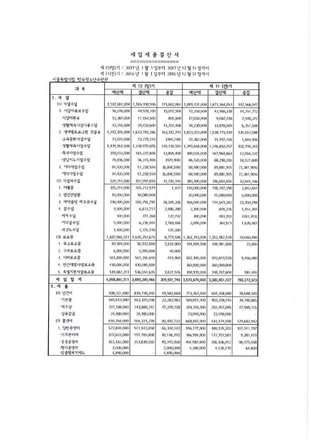 시립망우청소년수련관 2017년 회계결산 공고 (2).jpg