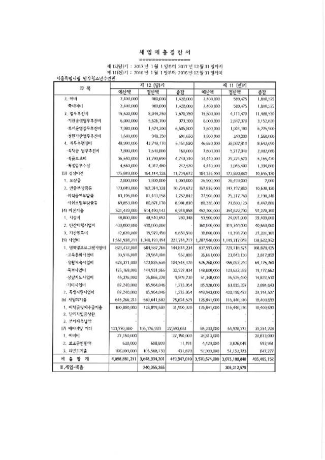 시립망우청소년수련관 2017년 회계결산 공고 (3).jpg